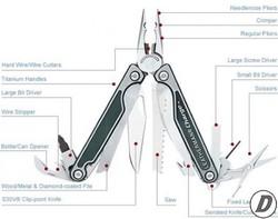 Leatherman Multitools | Quality Tools